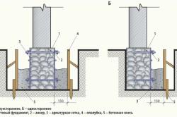 Схема укрепления фундамента при помощи ячеистой структуры
