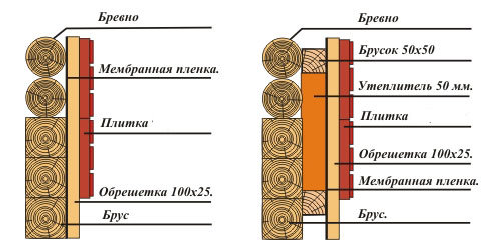 Схема утепления деревянной