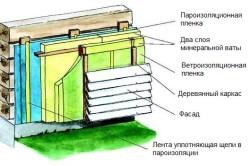 Как утеплить брусовой дом