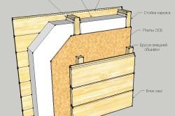 Схема утепления стены каркасного дома пенопластом