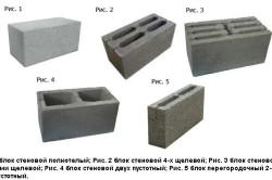 Виды керамзитобетонных блоков