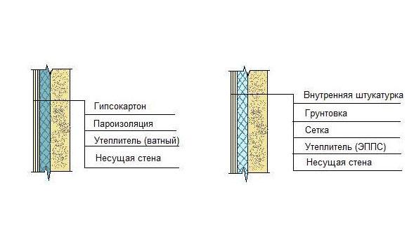 Isolation Exterieure Pse Polystyrene Expanse Gris Devis