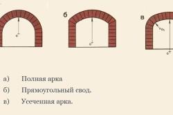 Типы арок из кирпича