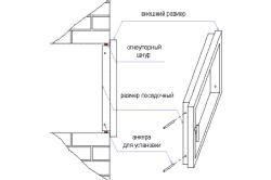 Монтаж топочной дверцы