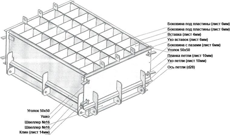 Оборудование для производства пенобетона своими руками чертежи 52