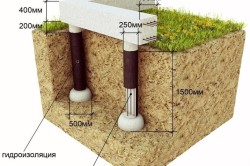 Схема столбчатого фундамента под дом из пеноблоков