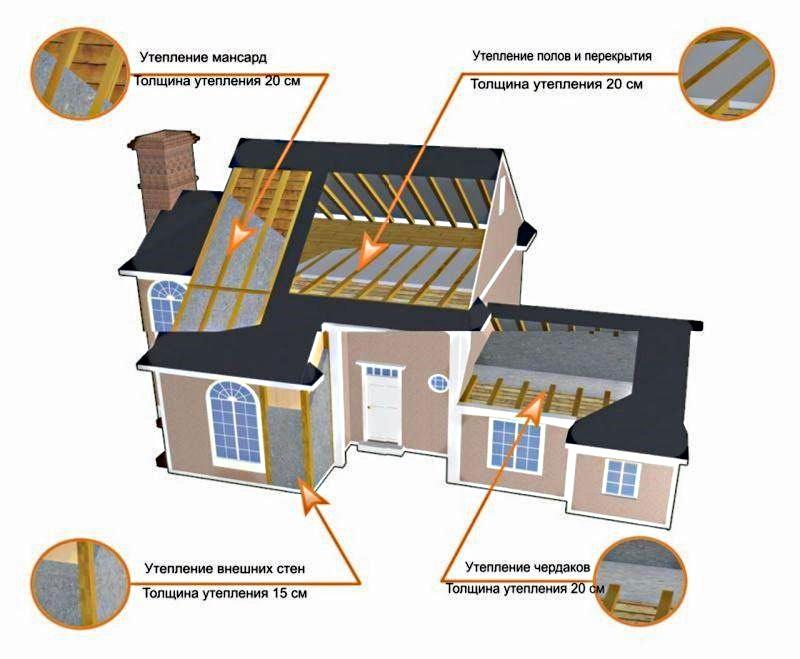Схема мест утепления дома из