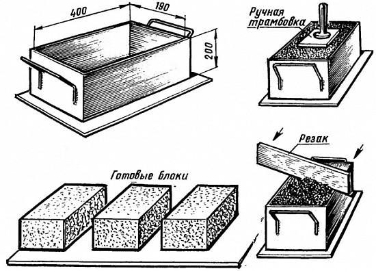 Схема изготовления шлакоблоков