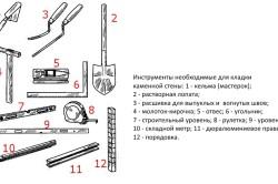 Инструменты необходимые для кладки каменной стены