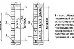 Схема вертикального армирования кладки