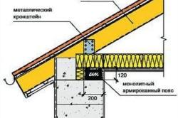 Узел опирания стропильной конструкции на стену из газобетонных блоков при помощи металлических кронштейнов
