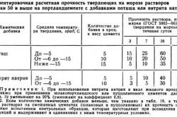 Таблица показателей прочности растворов с добавками при отрицательных температурах