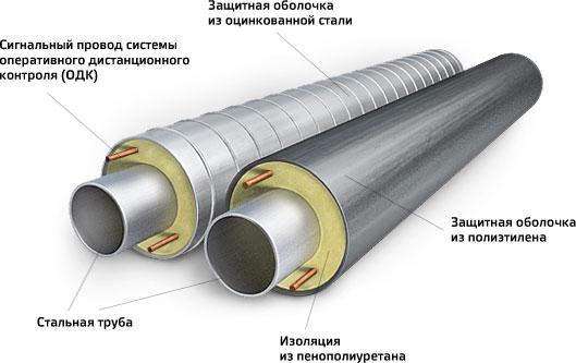 Программу для расчета изоляции трубопровода
