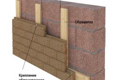 Схема внутренней отделки стен из керамзитобетонных блоков