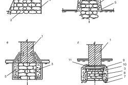 Как усилить фундамент под кирпичным домом