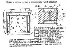 Схема пристройки дополнительной комнаты