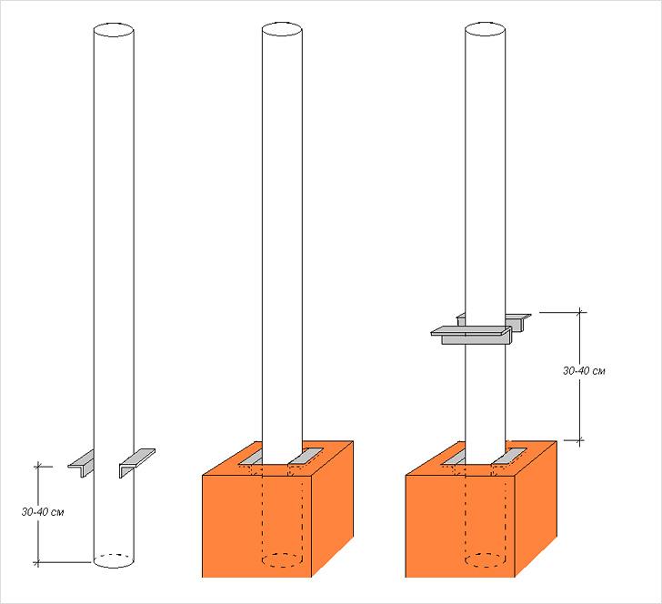 Схема кладки дымохода
