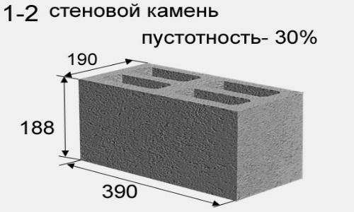 Схема шлакоблока