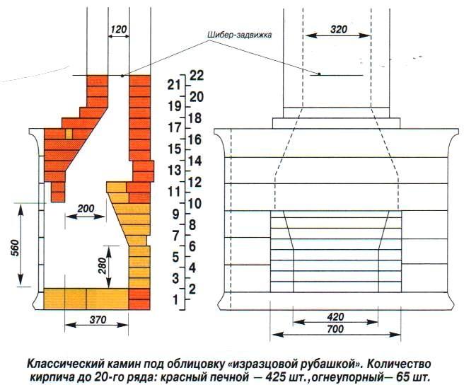 Температура трубы дымохода камина печь для дачи без дымохода нарва