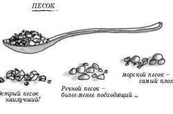 Классификация природного песка