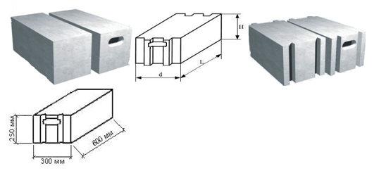 Ячеистый бетон размер григван бетон