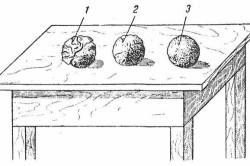 Определение жирности глины по высушенному шарику