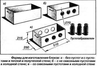 Себестоимость керамзитобетона своими руками купить замедлитель твердения для мытого бетона