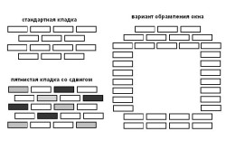 Возможные схемы укладки шамотного кирпича