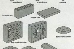 Специальные виды тяжелых бетонов используют раствор для кладки строительных блоков