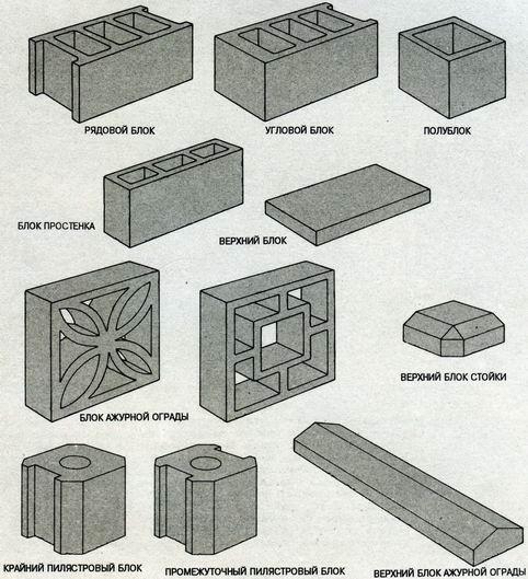 Специальные виды тяжелого бетона гидротехнический раствор цементный кладочный м 100