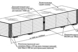 Схема упаковки пенополистирола
