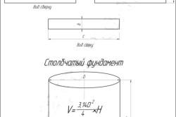 среднюю плотность бетонной смеси вычисляют