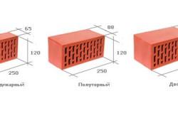 Разновидности и размеры строительного кирпича