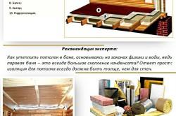 Схема особенностей утепления потолка бани
