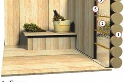 Схема утепления стен деревянной бани
