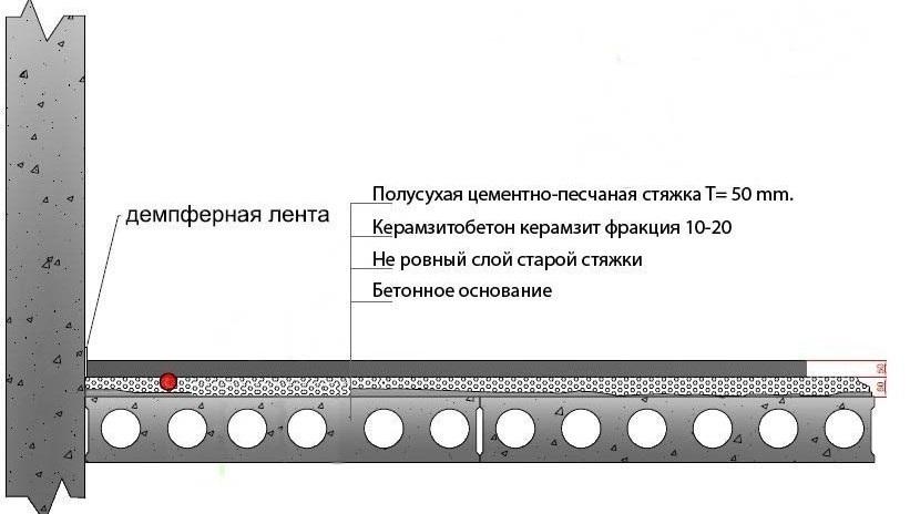 Керамзитобетон пропорции калькулятор керамзитобетон своими руками состав пропорции