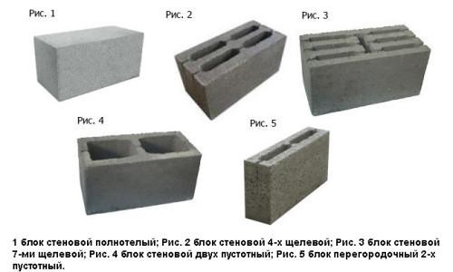 Бетономешалки для керамзитобетона распад бетона
