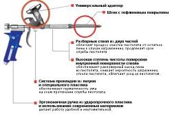 Устройство профессионального монтажного пистолета