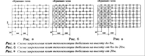 Купить гидроизоляции резина жидкая для славянка