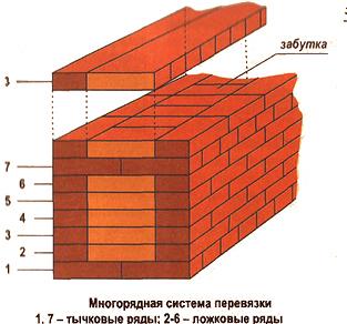 Станция ломоносовский проспект схема метро