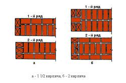Схемы цепной перевязки кирпичной кладки