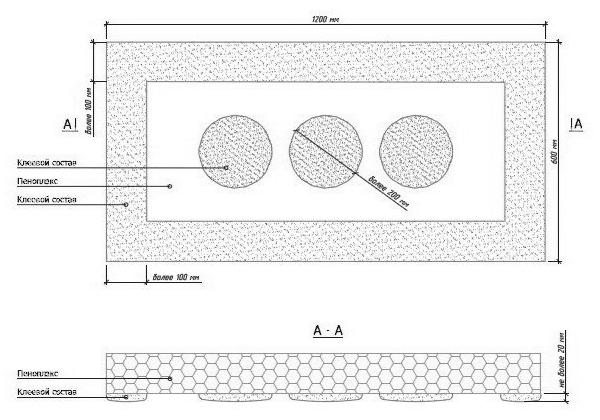 Шумоизоляция каретки как из яиц под