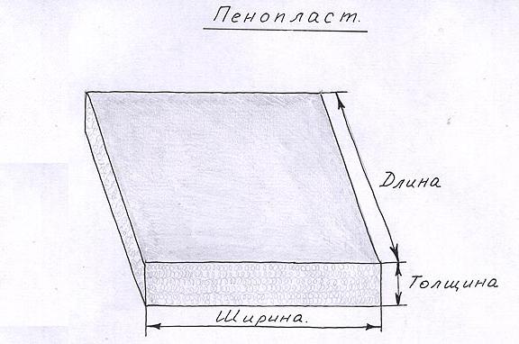 пенопласт размеры листа