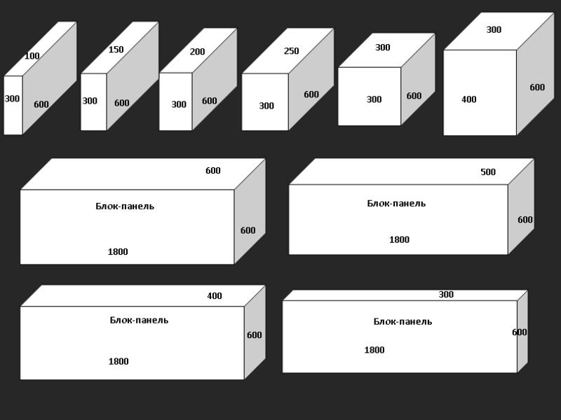 газобетонные блоки размеры