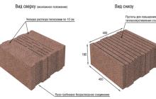Как сделать газосиликатные блоки своими руками фото 240