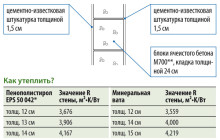 Х-трейл шумоизоляция на