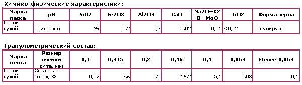 кварц истинная плотность