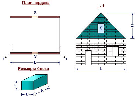 рассчитать сколько нужно пеноблоков на дом калькулятор