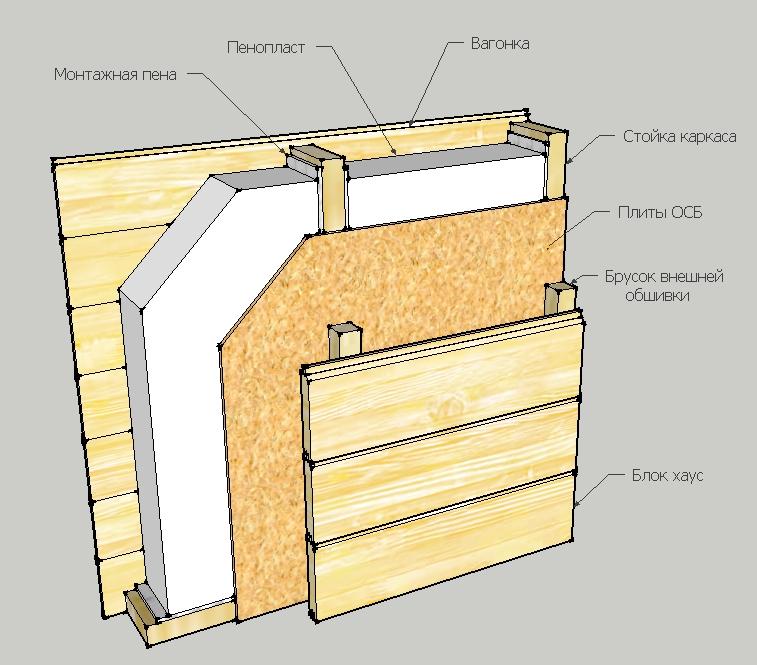 Утепление стен в бане изнутри своими руками фото 416